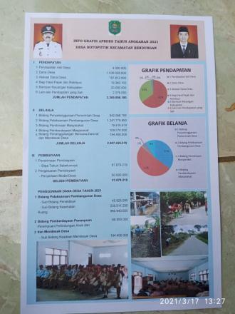 Info Grafis APBDes Desa Botoputih Tahun Anggaran 2021