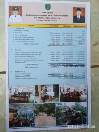 Realisasi Pelaksanaan Anggaran Pendapatan dan Belanja Desa Botoputih Tahun Anggaran 2020